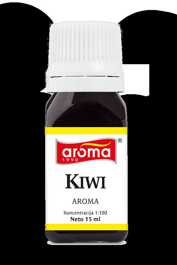 kiwi-aroma